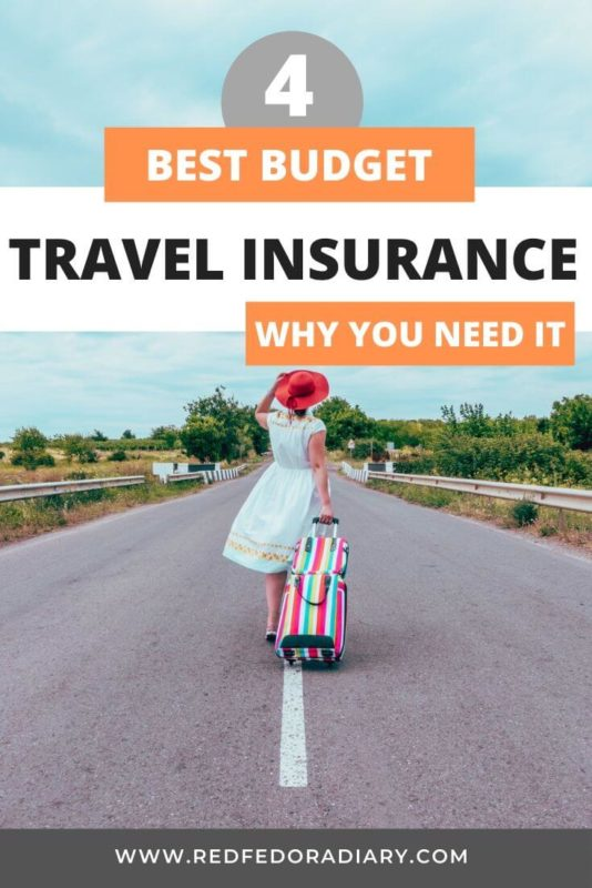 best budget travel insurance